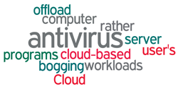 content/pt-br/images/repository/isc/cloud-antivirus-definition-0633.png